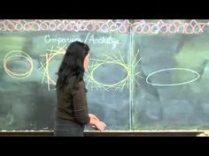 ▶ Gail Lescher Trailer #4 - An Exploration into Freehand Geometry - YouTube