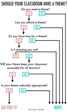 Teachers, should you