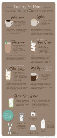 Make fancy coffee shop beverages at home with this quick guide. - Make fancy coffee shop beverages at home with this quick guide. Coffee Milk, My Coffee, Coffee Cups, Coffee Beans, Coffee Maker, Coffee Truck, Espresso Maker, Starbucks Drinks Coffee, Coffee Tables
