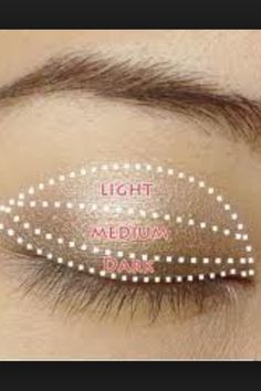 This is how to do your make up. This shows you how to put on eyeshadow from dark to light.