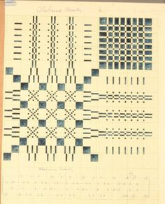 Alabama Beauty: Pine Burr variation   watercolor drawdown of coverlet pattern   creator: Frances Louisa Goodrich   contributor: Elmeda Walker   Buncombe County, North Carolina, U.S.A.   c. 1920-'40