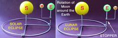Semplice rappresentazione terra sole luna  Earth, moon and sun simple rappresentation