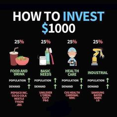 Financial Tips, Financial Literacy, Marketing Digital, Business Tax Deductions, Investment Tips, Investment Books, Business Money, Business Ideas, Business Hashtags