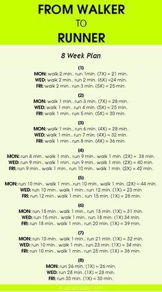 How to begin running, fitness, weight loss, walker, health