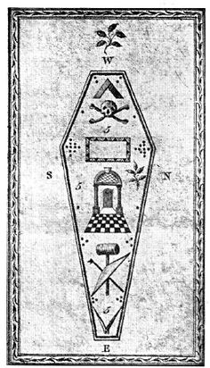 Third Degree Tracing Board, engraved by F. Curtis, printed, John Cole: 1801. [p.280, AQC vol. xxix, 1916].