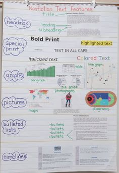 You can download a text features chart to go with this anchor chart at this site.