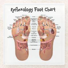 Reflexology Massage, Foot Massage, Foot Reflexology Chart, Reflexology Sandals, Lymph Massage, Foot Chart, Natural Health Remedies, Herbal Remedies, Massage Therapy