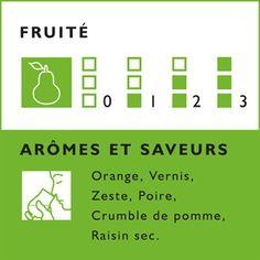 picto saveur fruité