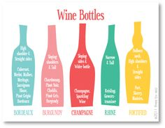 types of wines with food | Wine Bottles: A Lesson for the Lushes - three by sea