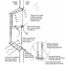 Thinking about new windows? This will get you started: