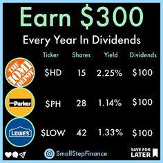 Stock Investing, Investing In Stocks, Investing Money, Dead Presidents, Stock Trading Strategies, Retirement Strategies, Dividend Investing, Stock Portfolio, Mo Money