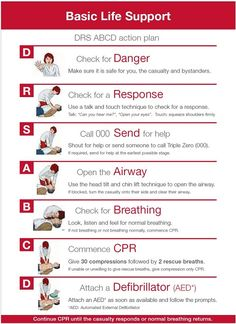 Basic Action Plan for Life Support - A CPR can increase the victim's chance of survival. We wrote a very comprehensive article about everything related to sudden cardiac arrest, the correct way to do a CPR, and portable home defibrillators or AEDs, read it here: http://insidefirstaid.com/personal/first-aid-kit/portable-automated-external-defibrillators-aed-cpr-protect-others-from-sudden-cardiac-arrest #first #responders #cpr #defibrillator
