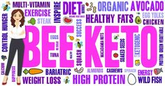 KETO BARIATRIC means embrace the low carb but not the high fat! Keto keto keto its all you hear about and it's EVERYWHERE. In fact if we did not have ba Bariatric Eating, Bariatric Recipes, Bariatric Surgery, Keto Recipes, Ketogenic Recipes, Healthy Recipes, Ketogenic Diet For Beginners, Keto Diet For Beginners, Food Porn