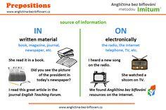 Předložky IN a ON mají v angličtině mnoho použití. Naše grafika ukazuje jejich použití v souvislosti se zdroji informací. Prepositions, News Songs, Newspaper, Nasa, Presidents, Internet, Writing, Tv, Reading