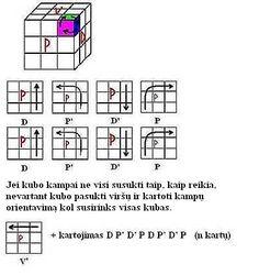 Kubo surinkimas rubic cube pinterest cube rubiko kubas malvernweather Image collections