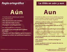 reglaortografica-ac3ban-y-aun.jpg (1980×1539)