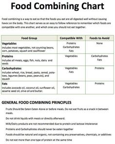 Nutrition Tips Losing Weight - Nutrition Chart Health - - Nutrition Day, Nutrition Poster, Nutrition Chart, Nutrition Quotes, Holistic Nutrition, Nutrition Guide, Nutrition Plans, Nutrition Education, Vegan Nutrition
