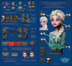 Como Desenhar Elsa do Filme Frozen | eudesenho