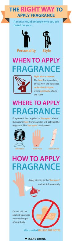 #fragrance #scent #perfume #beauty #health #tips #faq #smell #good #infographic #info #TIL #notes #cologne #spray