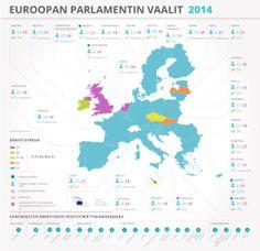 Eurovaalit pähkinänkuoressa