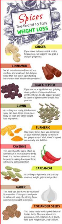 Spices are the easy secret to weigh loss. Read More – Toned Chick