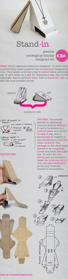 Jewerly packaging-display designed for SODA . 2 products in one to reduce costs.Un empaque-display de joyería diseñado para la sociedad de diseñadores anónimos. 2 productos en 1 para economizar costos.SODA: www.facebook.com/somossoda