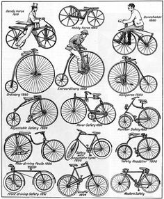 Bycycles though the ages 1