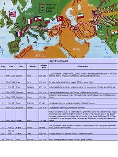1968 London to Sydney Marathon Pt 1 – Preparation