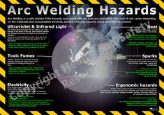 The Arc Welding Hazards Safety Poster is designed to provide information relating to common hazards and the controls required to mitigate the health and safety risks from arc welding. It can be displayed in workshops or on construction sites to support the provision of information to employees in accordance with legal requirements.  This product is a downloadable PDF which can be printed at any size up to A1. Welding And Fabrication, Construction Safety, Safety Posters, Arc Welding, Safety Training, Workplace Safety, Health And Safety, Briefs, Workshop