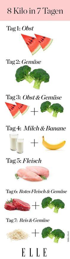 """Unzählige Diäten versprechen unglaubliche Ergebnisse. Wie auch diese: In NUR sieben Tagen soll man sagenhafte acht Kilo abnehmen. Ob das wirklich funktioniert? Wir haben mit Ernährungsberaterin Erin Palinski-Wade (Buch: """"Belly Fat Diet for Dummies"""") über die """"8 Kilo in 7 Tagen""""-Diät gesprochen."""