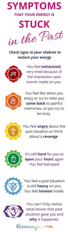 Symptoms, Let go, Chakra, Chakra Balancing, Root, Sacral, Solar Plexus, Heart, Throat, Third Eye, Crown, Chakra meaning, Chakra affirmation, Chakra Mantra, Chakra Energy, Energy, Chakra articles, Chakra Healing, Chakra Cleanse, Chakra Illustration, Chakra Base, Chakra Images, Chakra Signification, Anxiety, Anxiety Relief, Anxiety Help, Anxiety Social, Anxiety Overcoming, Anxiety Attack