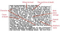 Genealogy clues in your ancestors' old newspaper obituaries.