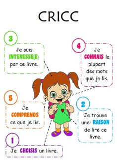 CRICC Read In French, Education And Literacy, French Classroom, French Immersion, Lectures, Daily 5, Teaching Reading, Grade 1, Comics