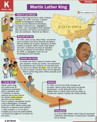 Martin Luther King - Mon Quotidien, le seul site d'information quotidienne pour les 10-14 ans !
