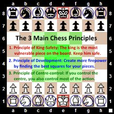 Agile image with printable chess rules