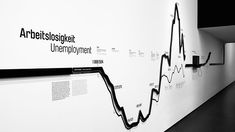 ART+COM:Statistics strip on Unemployment #Physical #Tangible