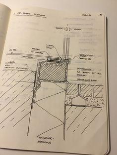 Unbelievable Opbergen Zolder Attic Storage Ideas Amazing Tips Can Change Your Life: Attic Bar Chairs attic modern decor. Attic Playroom, Attic Rooms, Attic Loft, Attic Bathroom, Attic Library, Attic House, Attic Stairs, Attic Renovation, Attic Remodel