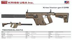 Kriss Vector USA