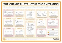 Chemical Structures of Vitamins