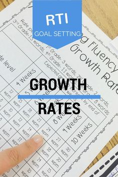 A great and informative article about setting goals and measuring growth rates for RTI.  #RTI #interventions #goals