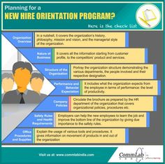 Business and management infographic & data visualisation Management : Checklist to Build a Successful New Hire Orientation Program An In. Instructional Coaching, Instructional Design, Leadership Coaching, Leadership Development, Professional Development, Onboarding New Employees, New Employee Orientation, 6 Sigma, Employee Handbook