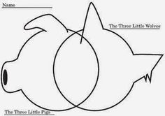 Venn-Diagram for Three Little Pigs and Three Little Wolves Easel Activities, Three Little Pigs, Wolf, Diagram, Symbols, Classroom, Education, Class Room, Wolves