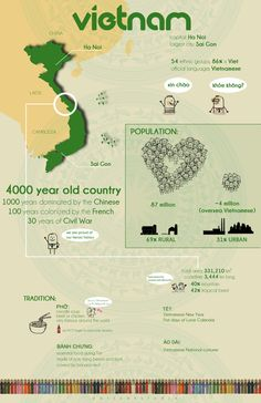 For those of you who are interested in Vietnam and its culture, this infographic should give you some interesting basic information about us, our history, food and people.
