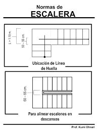 Resultado de imagen para cuanto mide una escalera de una - Medidas de escaleras ...