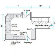 The Floor Plan