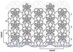 Crochet Chart, Crochet Stitches, Knit Crochet, Crochet Patterns, Crochet Ideas, Cowl, Diagram, Knitting, Lace