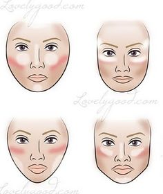 Where to contour, highlight and apply blush...    White-highlight  Brown-contour  Red-blush