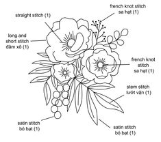 Hand Embroidery Patterns Flowers, Hand Embroidery Videos, String Art Patterns, Embroidery Stitches Tutorial, Pillow Embroidery, Embroidery Hoop Art, Stencil, Tattoo Fonts, Drawing