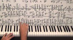 Piano Lesson Funeral For A Friend Tutorial Elton John - The 30th Hired R...
