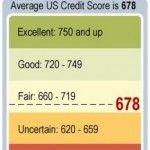 lg_credit-score-chart
